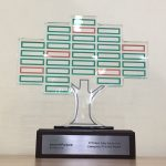 (Indonesia) HPE Aruba Gold Partner of the Year 2017